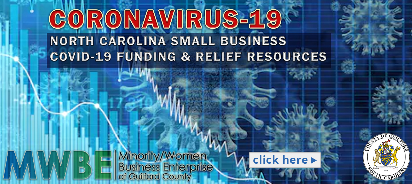 North Carolina Small Business Business COVID-19 Funding and Relief Resources